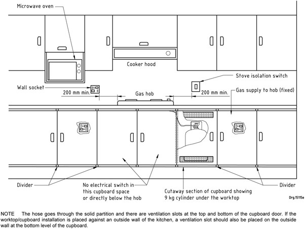 a basic drawing of the requirements linked to an indoor installation